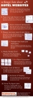 10 Things I Hate About Hotel Websites –Infographic | Facebook and Twitter Marketing | Scoop.it