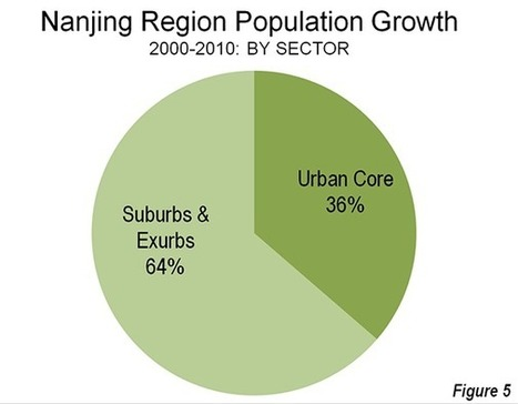 The Evolving Urban Form: Nanjing | Newgeography.com | Sustainable Futures | Scoop.it