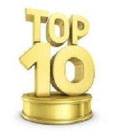 Top 10 Cigars for 2012 | Long Island Examiner Cigar Reviews and Info. | Scoop.it