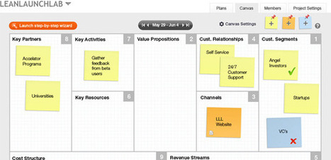 LeanLaunchLab: Test and innovate on your business model using the business model canvas, lean startup, and customer development | Startup Tools | Scoop.it