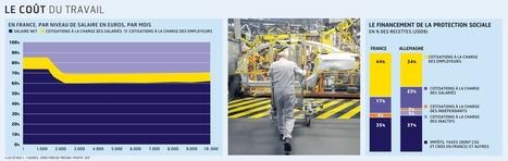Compétitivité: l'Elysée prépare une baisse progressive du coût du travail | [revue web] Travail | Scoop.it
