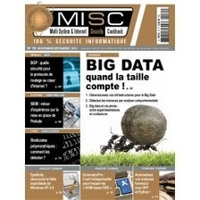 Misc N°70   test   Scoop.it