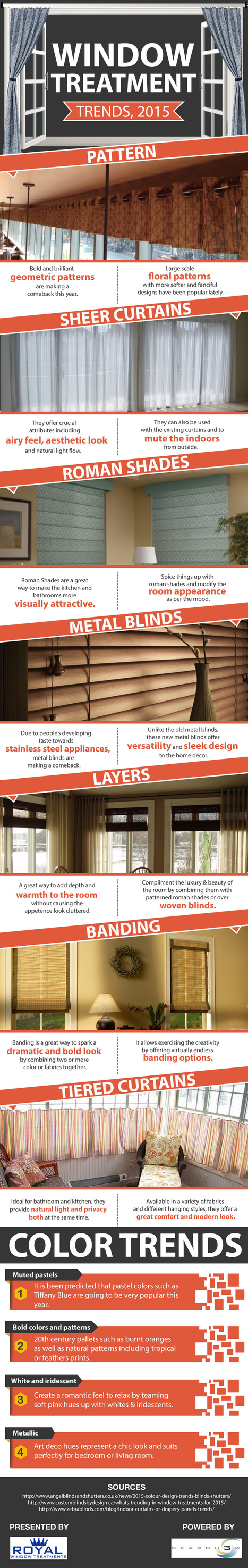 Latest Trends Of Window Treatments In 2015 Inf