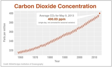 Planet Passes Daily 400 PPM CO2 Milestone -  March Toward Disaster | CLIMATE CHANGE WILL IMPACT US ALL | Scoop.it