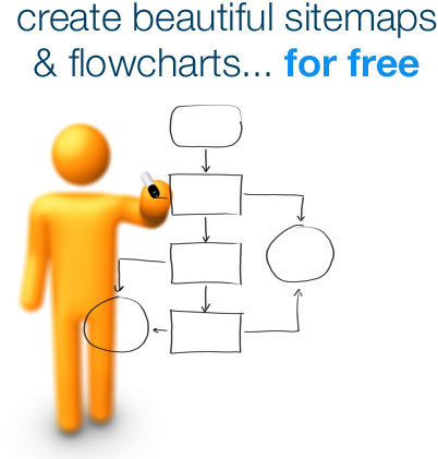SlickPlan - Free Flowcharts | Free Sitemap | Flowchart Design | Sitemap Design | Flowchart Design | Creating Flowcharts | Bioinformatic | Scoop.it