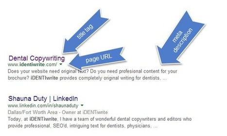 How to Grow a Dental Practice Website, Part 2 | Content Marketing | Scoop.it