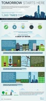 El Internet de las cosas ya está aquí #infografia #infographic ...   InternetdelasCosas   Scoop.it