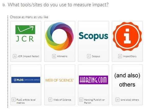 Herramientas y sitios utilizados para la medición del impacto científico | Las Tics y las ciencias de la informacion | Scoop.it