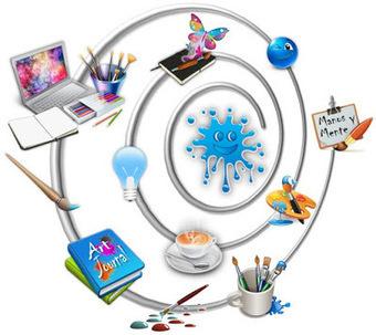 ¿Ya sabes lo que va a ocurrir...? | Creatividad e Ideas creativas | Scoop.it