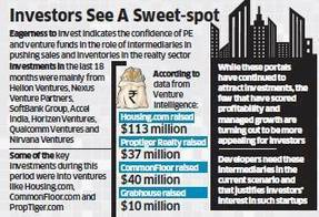Realty startup segment attracts over Rs 1,600-crore investments in last 18 months mainly from SoftBank Group, Qualcomm - Red Newswire | Webinova Inc. | Scoop.it