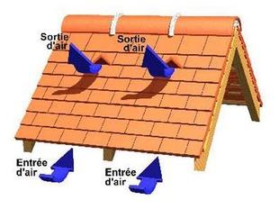 [Dossier] Couvertures : quels types de ventilation ? Solutions   La Revue de Technitoit   Scoop.it