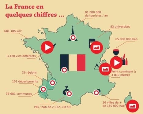 La France en quelques chiffres ..... | FLE Français Langue Étrangère | Scoop.it
