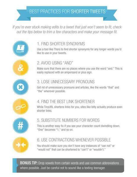 Astuces pour créer des tweets plus courts [Infographie] #SMO | L'E-Réputation | Scoop.it