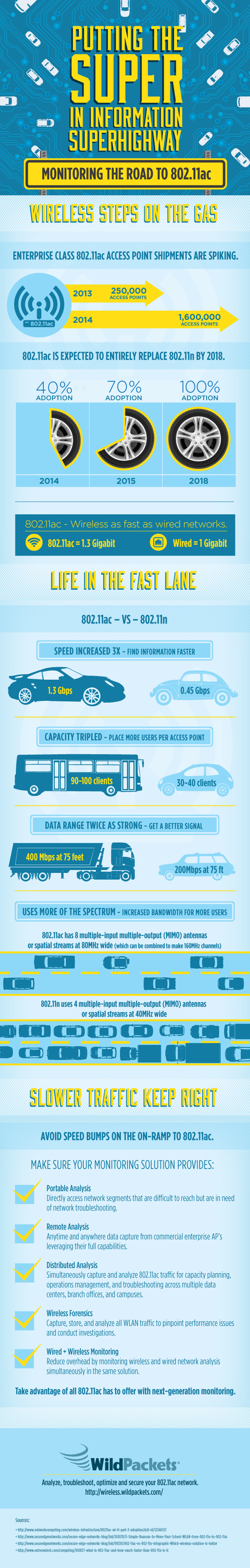 INFOGRAPHIC: Putting The SUPER In Information Superhighway | Cloud Central | Scoop.it
