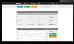 « In Store Analytics » : Euclid lève 17,3 Millions de dollars | Digital experience in store | Scoop.it