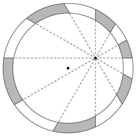 El teorema de la pizza   Educacion, ecologia y TIC   Scoop.it