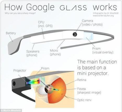 Augmedix, les google glass facilitent l'accès au dossier patient | Buzz e-sante | Scoop.it