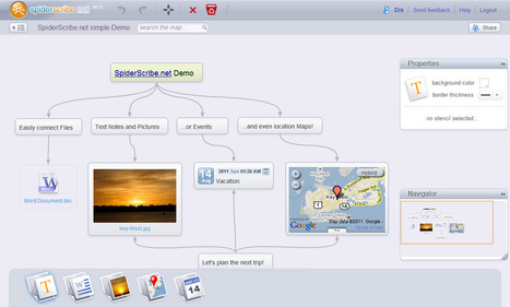 Online Mind Mapping and Brainstorming app - SpiderScribe | e-News | Scoop.it