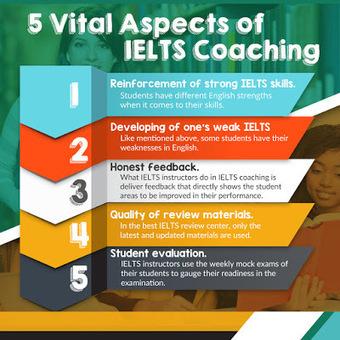 5 Vital Aspects of IELTS Coaching | IELTS - English Proficiency Exam | Scoop.it