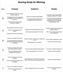 Why I'm anti-rubric | Edu Posts And Articles You Should Read | Scoop.it