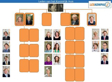 Stamboom spel - Koninklijk Huis | familiegeschiedenis | Scoop.it