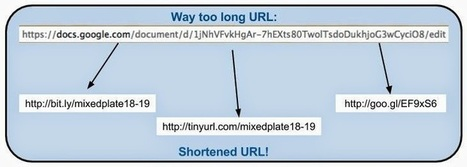 Pros and Cons of 3 URL shorteners | Ed Tech | Scoop.it