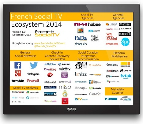 Ecosystème de la SocialTV en France pour 2014 | Digital Experiences by David Labouré | Scoop.it
