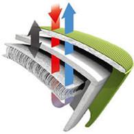 Swopper Air | Tabouret ergonomique Muvman | Scoop.it