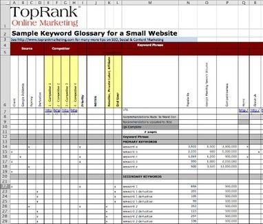 Download: Optimize Templates for Keyword Glossary & Editorial Plan   Annie Haven   Haven Brand   Scoop.it