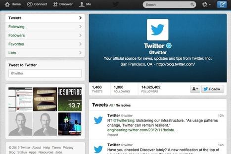 Xpresión + (Plus): Gestión de Contenidos en Twitter | Social Media | Scoop.it
