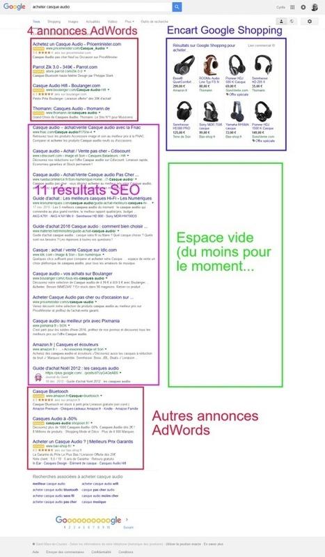 Nouvelle Présentation AdWords : Qu'est ce Que ça Change ? - Boost Your Web | Actualités Webmarketing et Community Management | Scoop.it