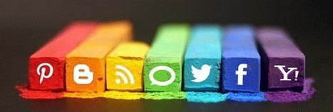 Pourquoi devriez-vous prendre au sérieux votre stratégie de contenu Visuel ? : Capitaine Commerce 3.6 | ébewè | Scoop.it