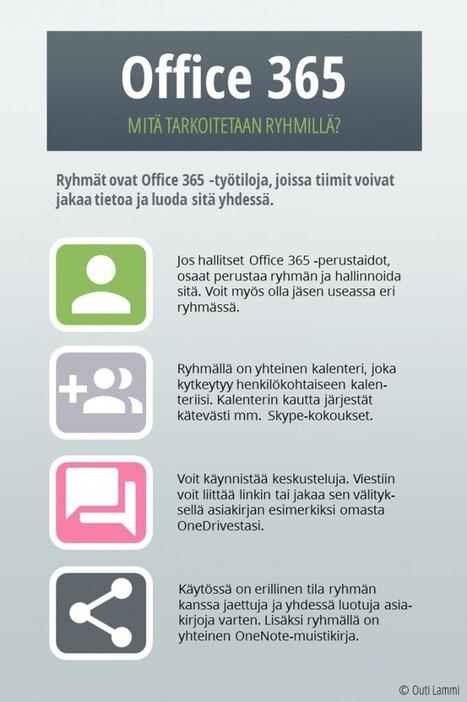 Joko tunnet Office 365 -ryhmät? - Outi Lammi | Tieto- ja viestintätekniikkaa meiltä ja maailmalta | Scoop.it