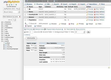 Dostępny jest już phpMyAdmin 4.1.0-rc3   Konfiguracja Serwerów - Opisy, konfiguracje, Tutoriale, Nowości w sprzęcie   Scoop.it