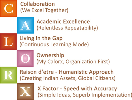 Opening a School Ahmedabad, Gujarat, India, Start a Preschool in Ahmedabad, Gujarat, India | calorxeducation | Scoop.it