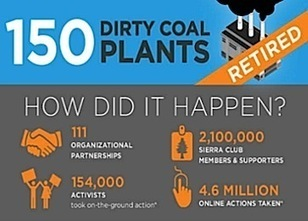 150 Coal Plants Retired in Major Milestone Towards a Clean Energy Future | EcoWatch | Scoop.it