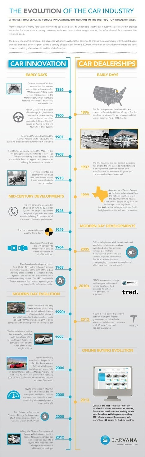 Infographic: The Evolution of the Car Industry | Under the Hood | Infographics | Scoop.it