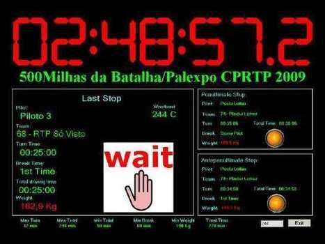 Calendário 2013 Euroindy | Events Batalha | Scoop.it