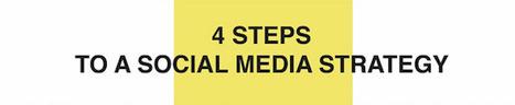 [Infographie] Médias sociaux : les 4 étapes d'une stratégie marketing efficace|FrenchWeb.fr | How to be a Community Manager ? | Scoop.it