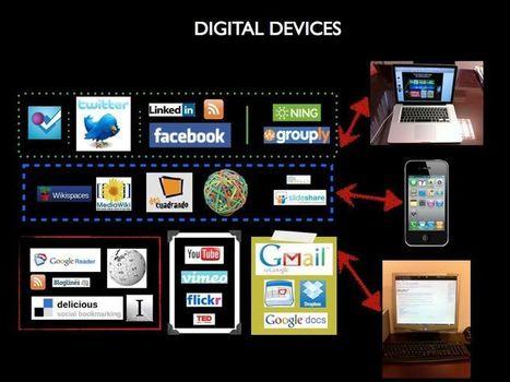 How to create a knowledge ecosystem using digital tools   Esteban Romero   SM   Scoop.it