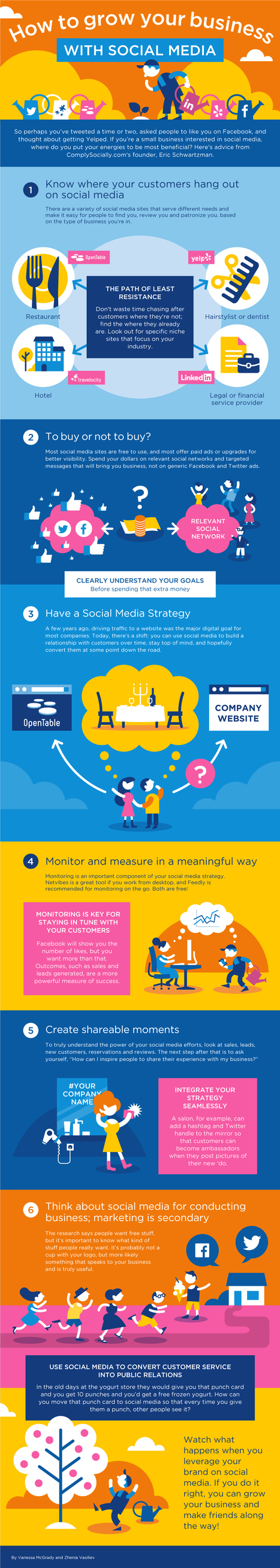 How To Grow Your Business With Social Media - #infographic | MarketingHits | Scoop.it