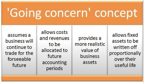 """what is the concept of sustainable income in accounting If you have never heard of """"the sustainable infrastructure income trust"""" in this article's headline, that's because the company does not."""