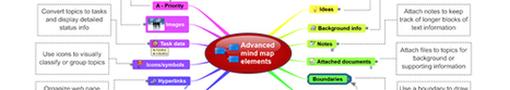 Infographic: 14 best practices for advanced mind maps | Medic'All Maps | Scoop.it