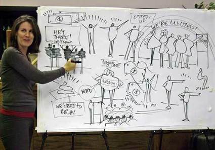 GRAPHIC FACILITATION IN BRITISH COLUMBIA: LAST DAY FOR EARLY BIRD ON TRAINING | Graphic Coaching | Scoop.it