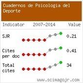 Revista - Cuadernos de Psicología del Deporte | Educacion, ecologia y TIC | Scoop.it