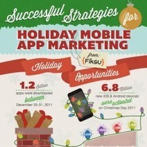 Successful Strategies for Holiday Mobile App Marketing | Visual.ly | How to Market Your Small Business | Scoop.it