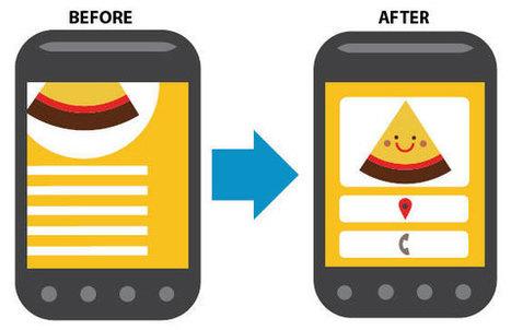 7 steps to stay Mobile-Friendly | Sekari Scoops | Scoop.it