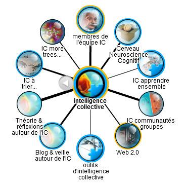 Mobilisation de l'intelligence collective : Brainstorming social & collectif   Coaching de l'Intelligence et de la conscience collective   Scoop.it