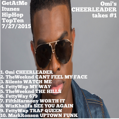 "GetAtMe iTunes HipHop TopTen in sales (it seems dance cuts are in......) Omi ""CHEERLEADER takes #1 
