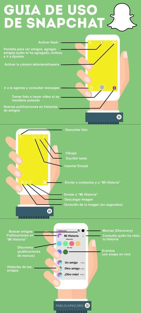 Guía de uso de SnapChat | Redes Sociales_aal66 | Scoop.it